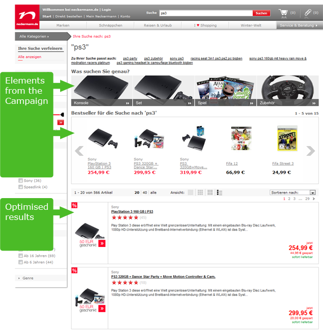 campaign elements and optimised results for ps3 in the online store of neckermann.de