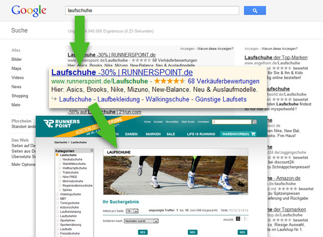 campaign manager used for runnerspoint laufschuhe adwords campaign