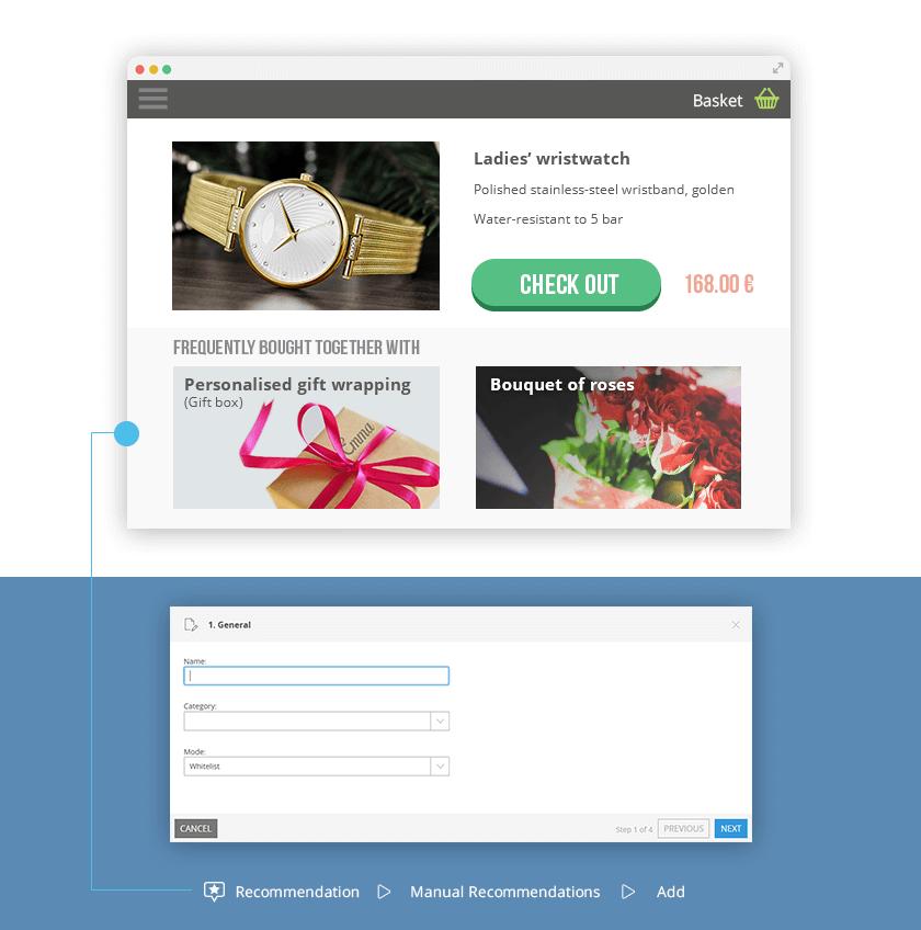 Valentines Day Online Shop Optimization