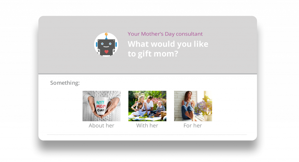 Mother's Day marketing idea