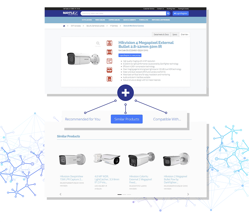 Example of recommendations in Mayflex's B2B shop